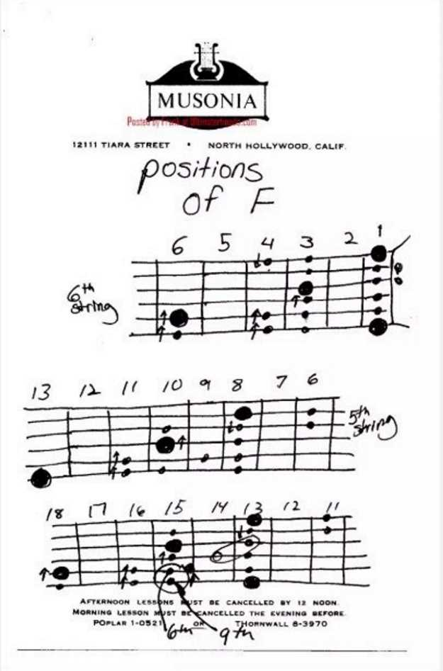 One of Randy's handwritten guitar lessons